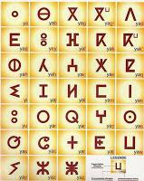 Η σύγχρονη μορφή καλείται Tifinagh. Οι μελετητές θεωρούν ότι σημαίνει «Φοινικικά» ή «Καρχηδονιακά γράμματα».