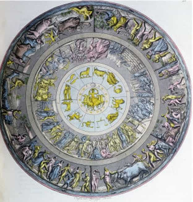Στην Ασπίδα του Αχιλλέα οι Αντίποδες και οι 5 Ζώνες της Γης!!!