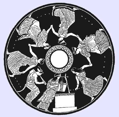 Ο Εσωτερικός Συμβολισμός του Αρχαίου Ελληνικού Χορού