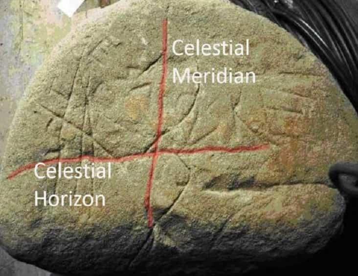 ΒΡΕΘΗΚΕ ένας ΑΣΤΡΟΝΟΜΙΚΟΣ ΧΑΡΤΗΣ με ΕΨΙΛΟΝ, ηλικίας 100.000 ετών
