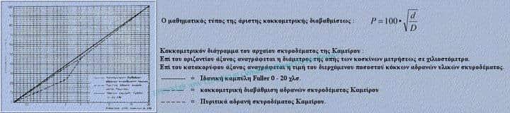 Οι Αρχαίοι Έλληνες είχαν Φτιάξει Τσιμέντο Αδιαπέραστο από την Ραδιενέργεια!