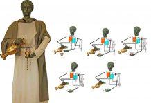 Το ΡΟΜΠΟΤ-ΟΙΝΟΧΟΟΣ στην ΑΡΧΑΙΑ ΕΛΛΑΔΑ του 3ου αι. μ.Χ.