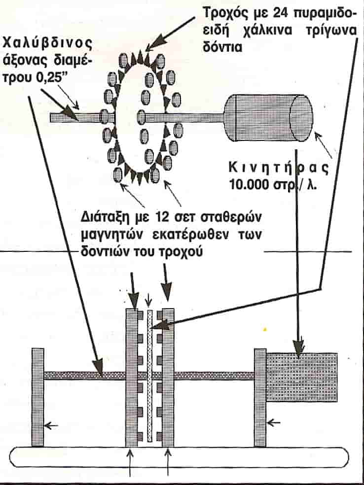 Πυραμίδες: Εκτενής Έρευνα για την Ενέργεια Μέσα και Γύρω τους