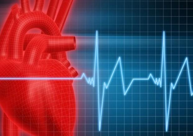 καρδιοπαθεια
