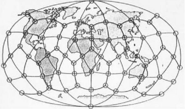 Πλέγμα Γης