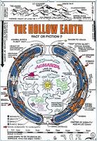 Κοίλη Γαία ,Χάρτης της Αγκάρθα, κοίλη γη, Κάτω Κόσμος, εσωτερικός πλανήτης, εσωτερικός ήλιος, Άδης,