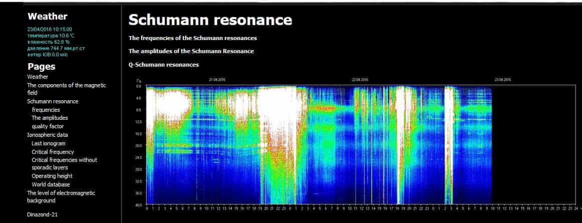 Τι Σκάρωνε το CERN, 22-23 Απριλίου, που δεν μας έδειξε ποτέ!