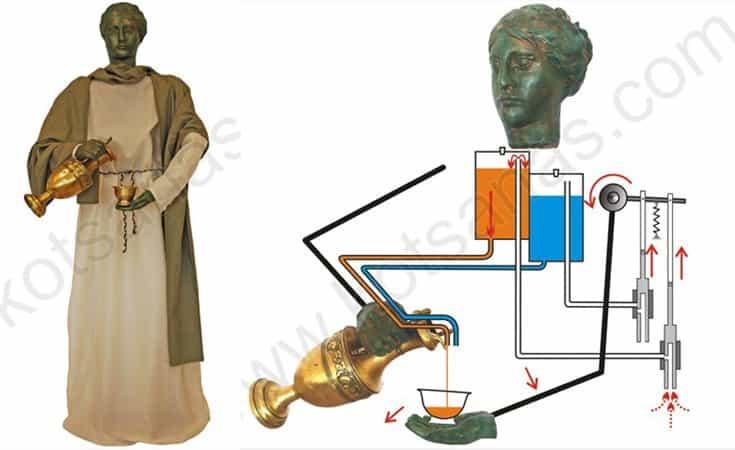 Αρχαία Ελληνική τεχνολογία: Οι εξωπραγματικές εφευρέσεις!