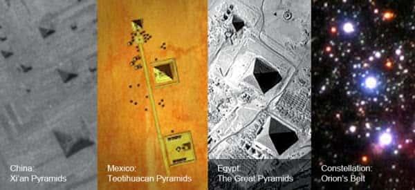 Πυραμίδες και Ηλεκτρονικό Κύκλωμα. Συνδέονται;