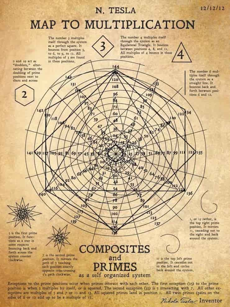 Νίκολα Τέσλα: «Αν γνωρίζατε το μεγαλείο των αριθμών 3, 6 και 9, τότε θα είχατε το κλειδί του Σύμπαντος»