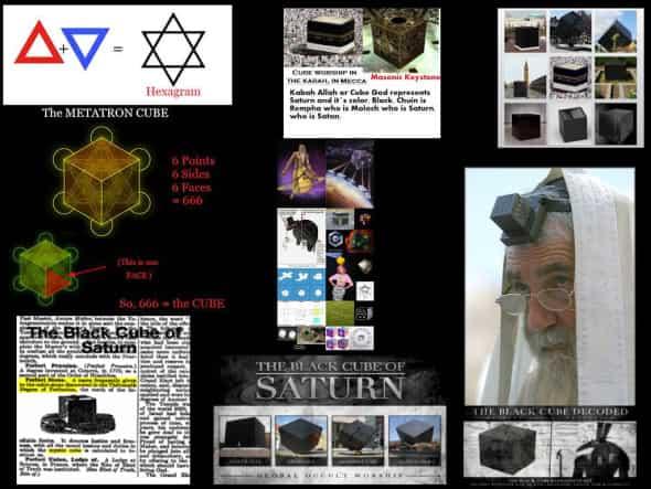 Η Κρόνια Εποχή και τα Εβραϊκά Σύμβολα των Κρονίων