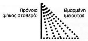 Το γράμμα (Β) ΒΗΤΑ και η Ειμαρμένη. ΜΑΘΗΜΑΤΑ ΕΛΛΗΝΙΚΗΣ ΓΛΩΣΣΗΣ… ΟΠΩΣ ΔΕΝ ΣΑΣ ΤΑ ΔΙΔΑΞΕ ΚΑΝΕΙΣ