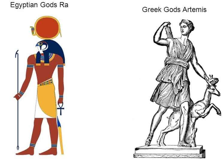 Διόδωρος Σικελιώτης: Οι αρχαίοι Έλληνες που επισκέφτηκαν την Αίγυπτο