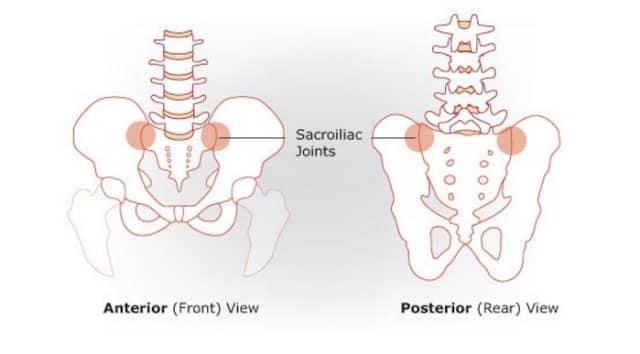 Τι σημαίνουν αυτές οι δύο «λακκούβες» στην πλάτη μας;
