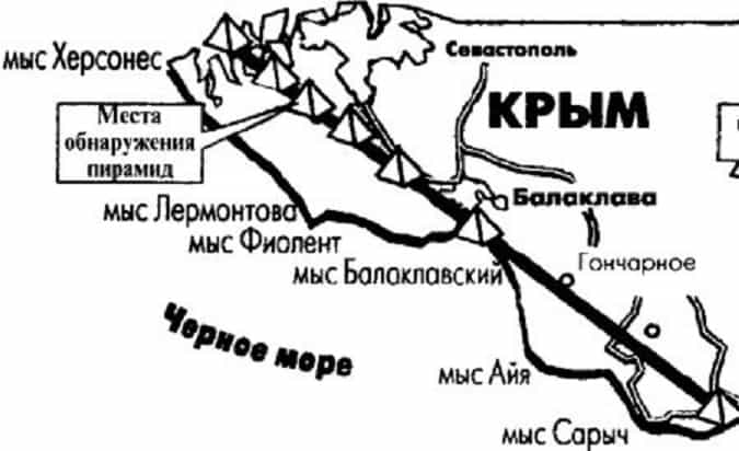 Πυραμίδες της Κριμαίας