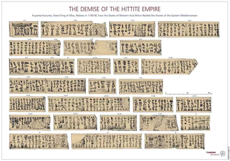 Επιγραφή του 1200 π.Χ. ΑΝΑΤΡΕΠΕΙ Ο,ΤΙ ΞΕΡΑΜΕ για την ΤΡΟΙΑ