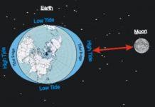 Γη-Σελήνη