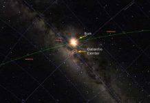 Κάντρο Γαλαξία