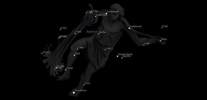 Ο Αστερισμός του Υδροχόου και πως Συνδέεται με τον Σείριο