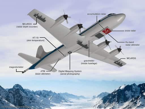 Τι Κρύβεται Κάτω Από τον Πάγο της Ανταρκτικής