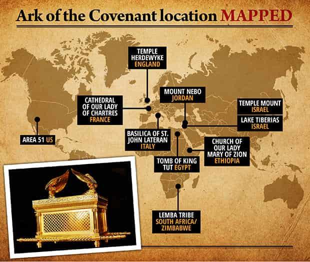 Η Κιβωτός της Διαθήκης και ο Χάρτης που Δείχνειτις Κρυφές Τοποθεσίες της
