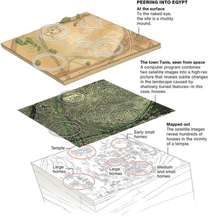 Δορυφορική Αρχαιολογία. ΛΕΤΕ να Μην Ξέρουν τι Κρύβει ο Καστάς στην Αμφίπολη;