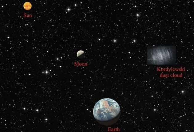Δύο Κρυμμένοι Δορυφόροι «Φαντάσματα» σε Τροχιά Γύρω μας Είναι Γεγονός