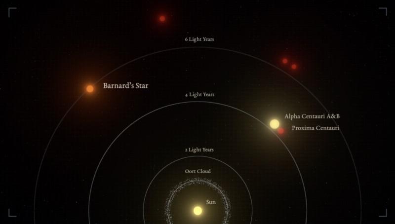 Αστρονόμοι Επιβεβαιώνουν 99% ένα Τεράστιο Πλανήτη Κοντά στο Ηλιακό μας Σύστημα