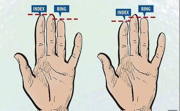 Πώς να Καταλάβεις Αν η Σύντροφός σου Σε Απατά. Κοίταξε τα Χέρια της