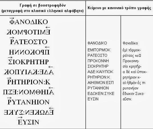 Ο Παράξενος Τρόπος Γραφής των Αρχαίων Ελλήνων που Δείχνει την Ιδιοφυΐα τους