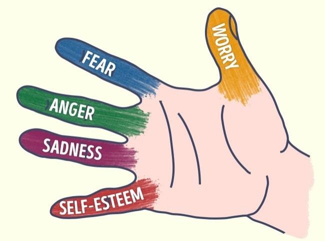 Διώξτε Άγχος, Φόβο, Θυμό και Στεναχώρια με μία Αρχαία Ιαπωνική Μέθοδο