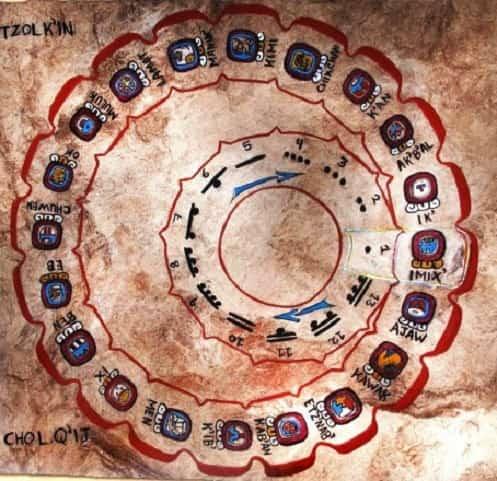Ανακάλυψε Κώδικα για τα «Μυστικά των Ταξιδίων στο Χρόνο», ισχυρίζεται αρχαιολόγος