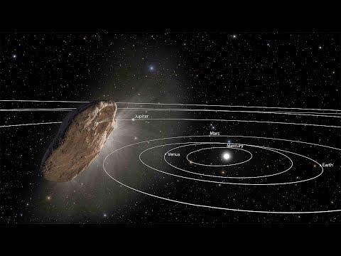Γήινες μορφές ζωής μπορεί να έχουν ταξιδέψει και σε άλλους γαλαξίες