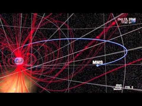 Η NASA μελετά τις Πύλες που υπάρχουν γύρω από τη Γη ήδη από το 2012