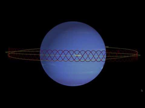 Φεγγάρι του Ποσειδώνα κάνει ζιγκ-ζαγκ για να αποφύγει τη σύγκρουση με άλλον δορυφόρο του πλανήτη