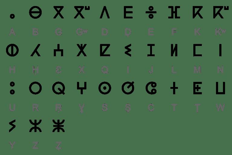 Tο αλφάβητο που μοιάζει με το ελληνικό αφρικανικής φυλής στη Σαχάρας, στους πρόποδες της οροσειράς Άτλας